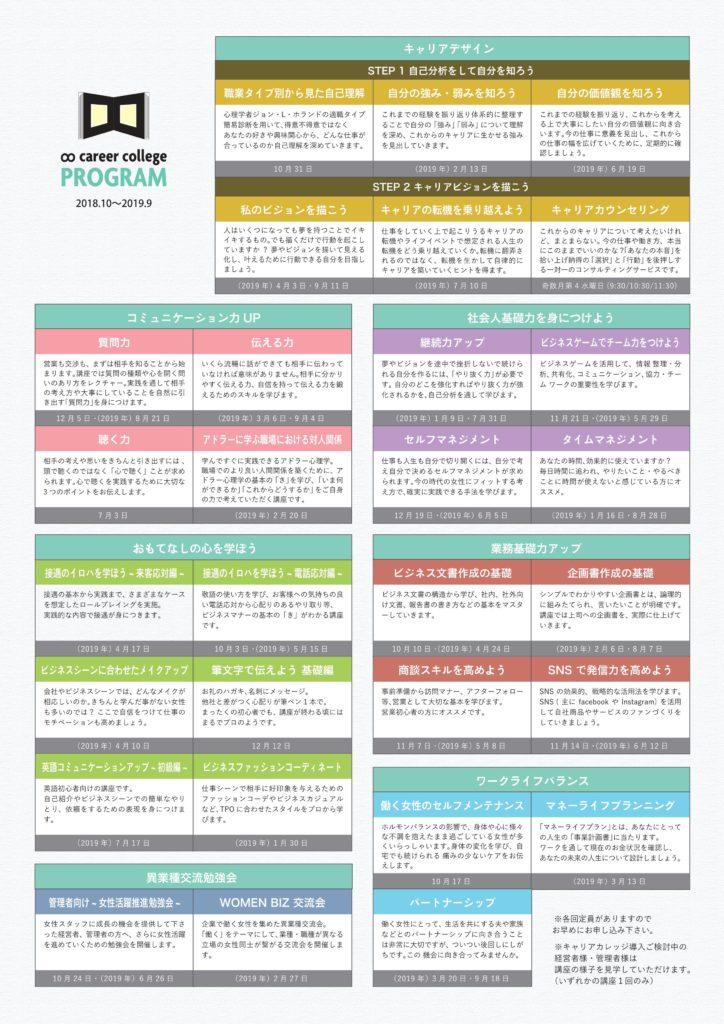 2018.9-2019.10講座メニュー